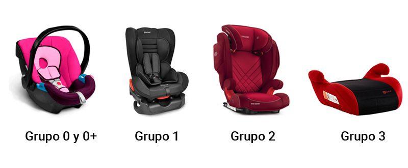 2e1bff887 Sillas para el auto para bebés y niños. ¿Cómo elegirlas?